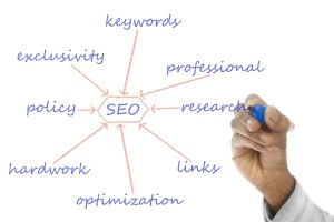 internal search engine optimization