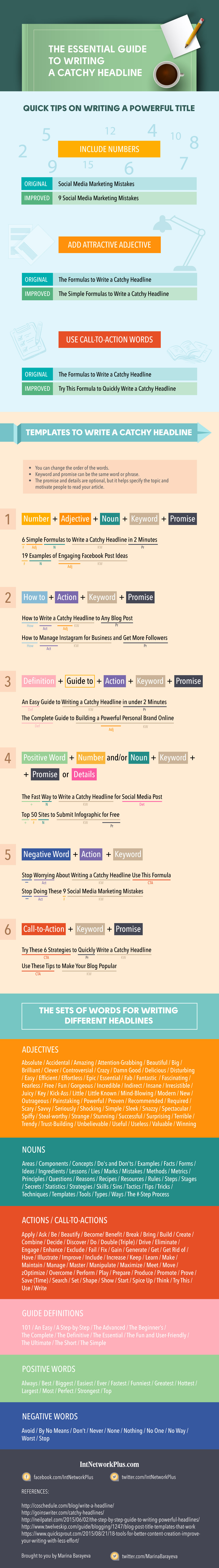 How to write the best headlines