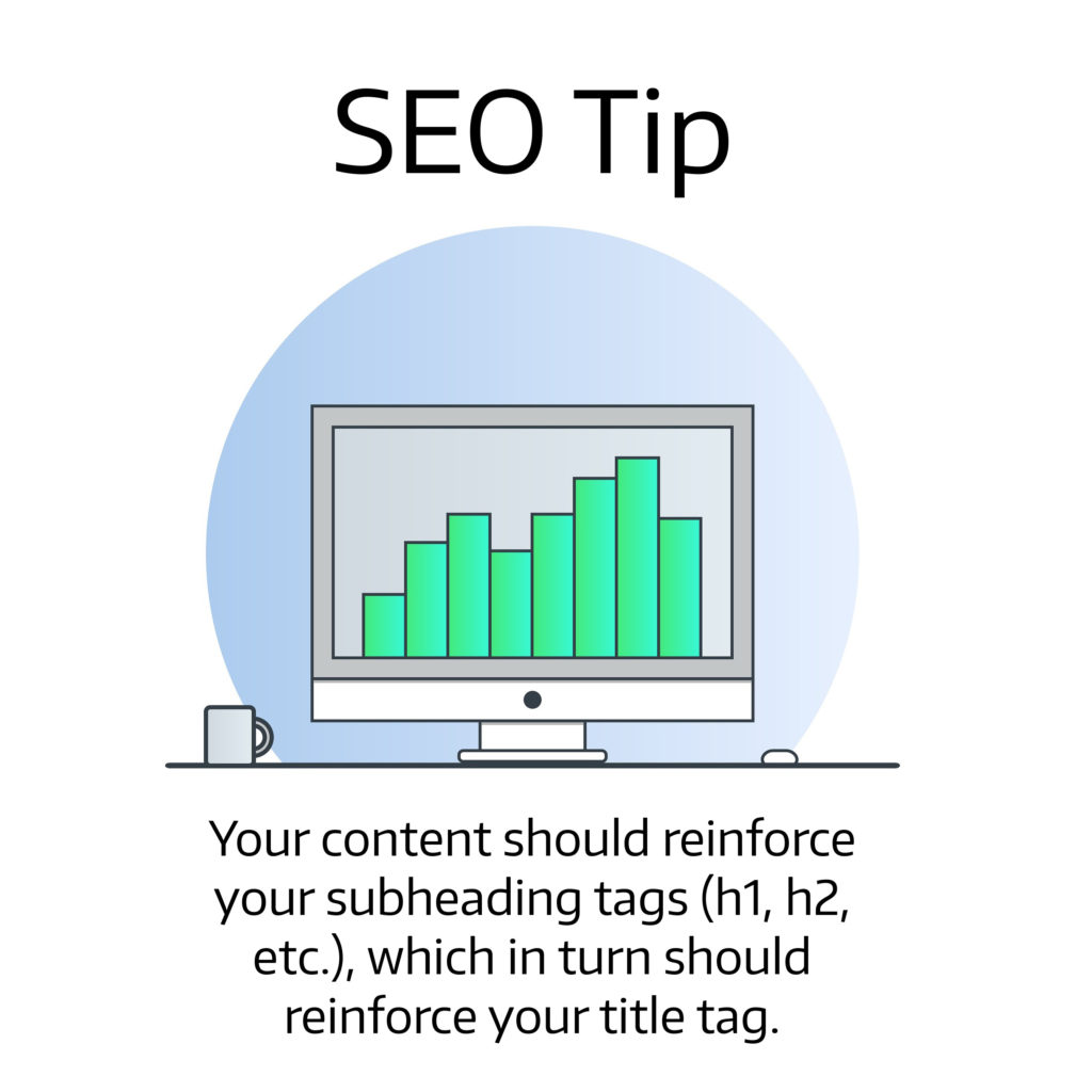 content supports subheadings which support title tags in the SEO world